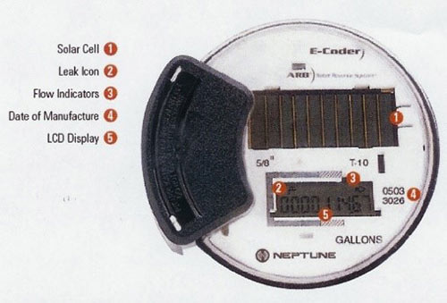 Neptune E-Coder meter head with labeled icons indicated